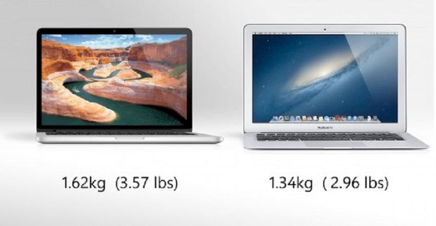 bán macbook cũ tại đà nẵng